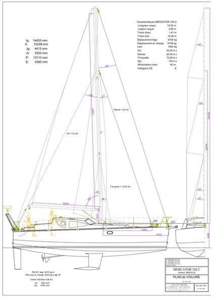 Mercator 105.2 - plans voilure